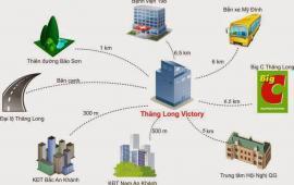 Chung cư Thăng Long Victory cho thuê giá rẻ