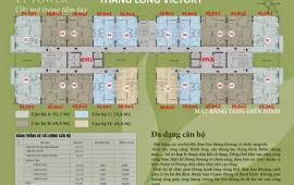 (0981017215)Bán gấp CC Thăng Long Victory, giá:900 triệu diện tích 69.8m2.